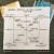 quadrato semiotico dei blog su milano
