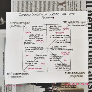 quadrato_semiotico_dibattito_sulla_Grecia