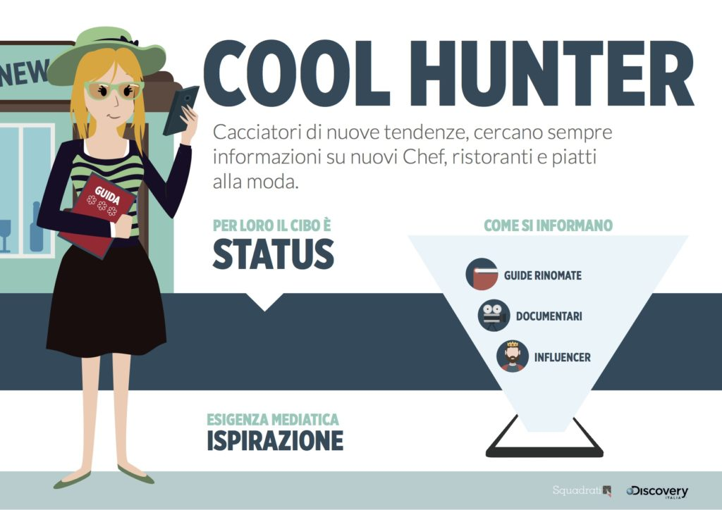 Cool Hunter - dieta mediatica dei food lovers