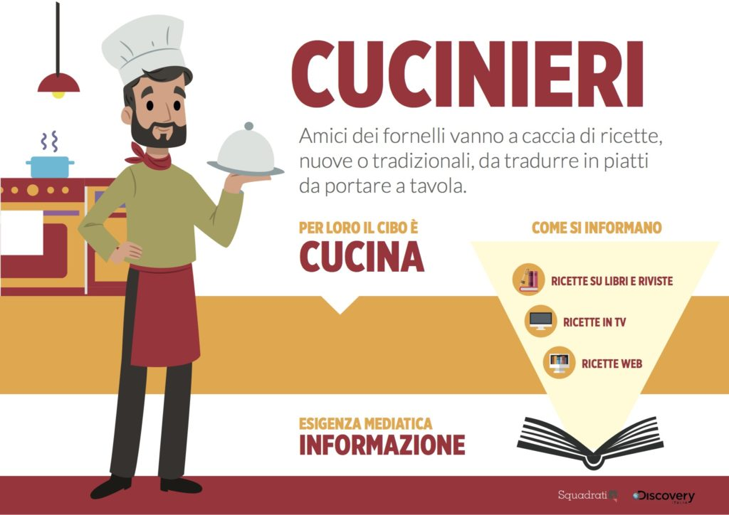 Cucinieri - dieta mediatica dei food lovers