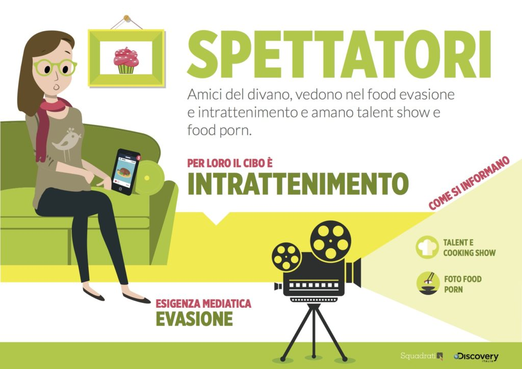 Spettatori - dieta mediatica dei food lovers