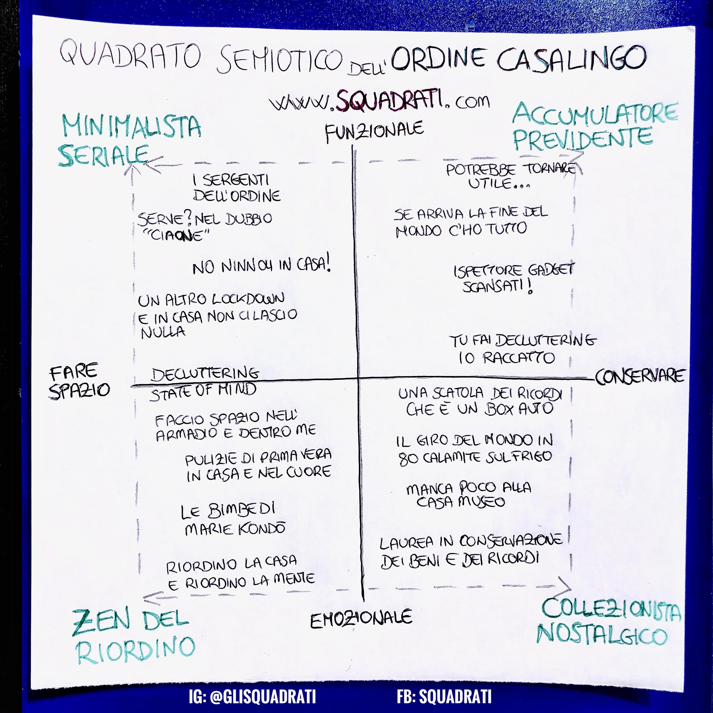 Quadrato Semiotico Ordine Casalingo - Squadrati 2