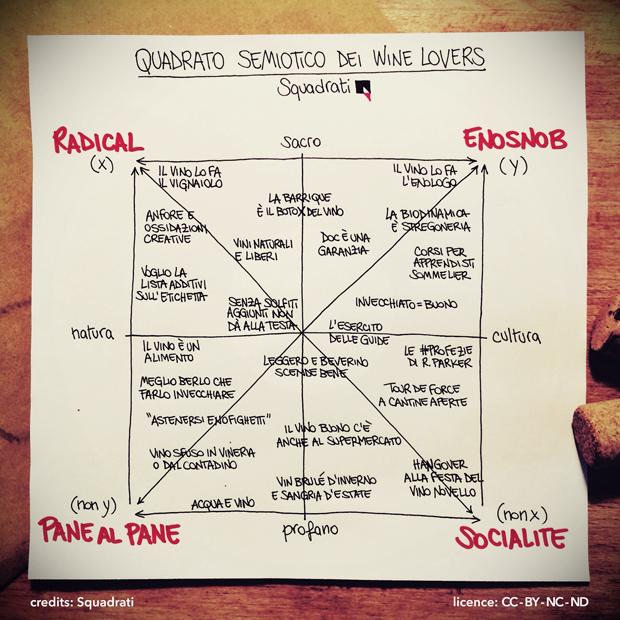 Prosecco Rosè: opportunità o problema? 2